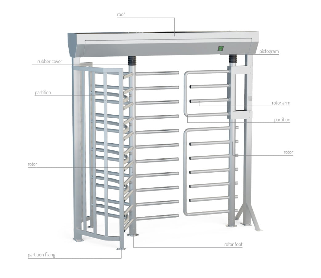 description turnstile ba3-2-r