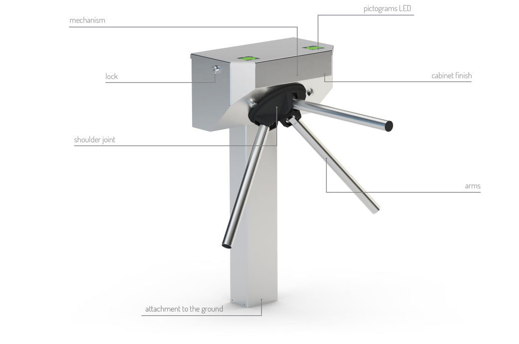 description turnstile br2-sti