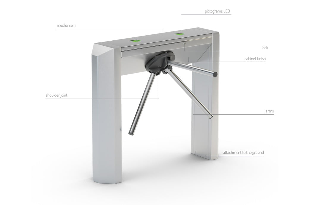 description turnstile ga2-t