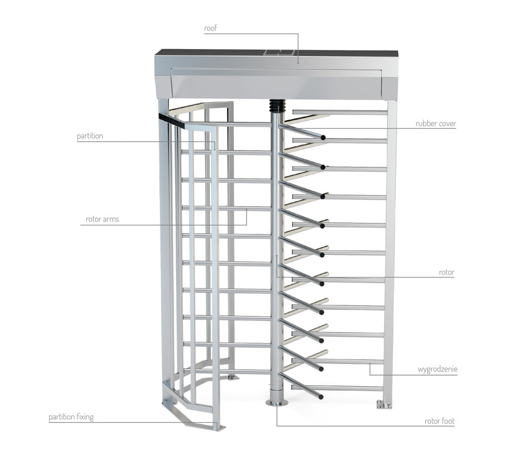 description turnstile ma3-1-3