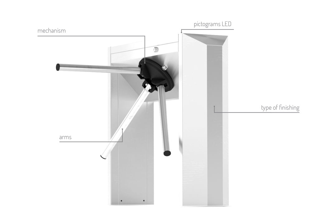 description turnstile br2-t