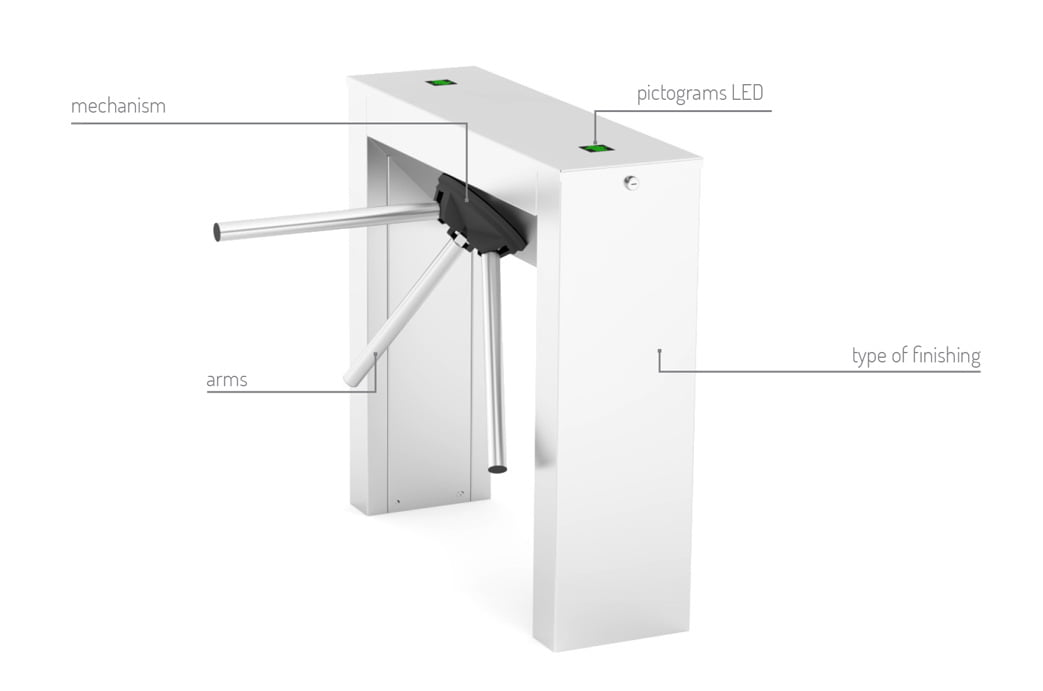 description turnstile br2-tm